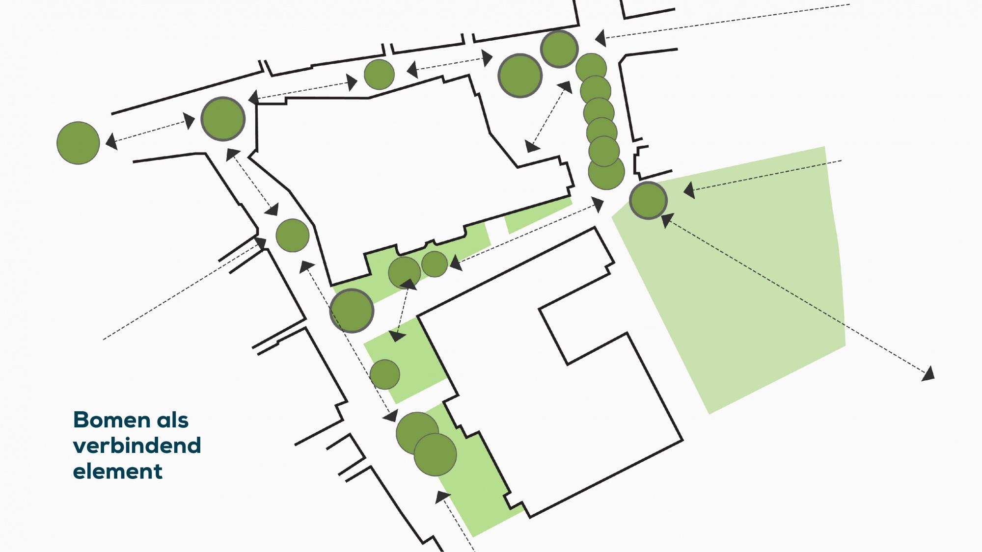 plattegrond 3 bomen als verbindend element