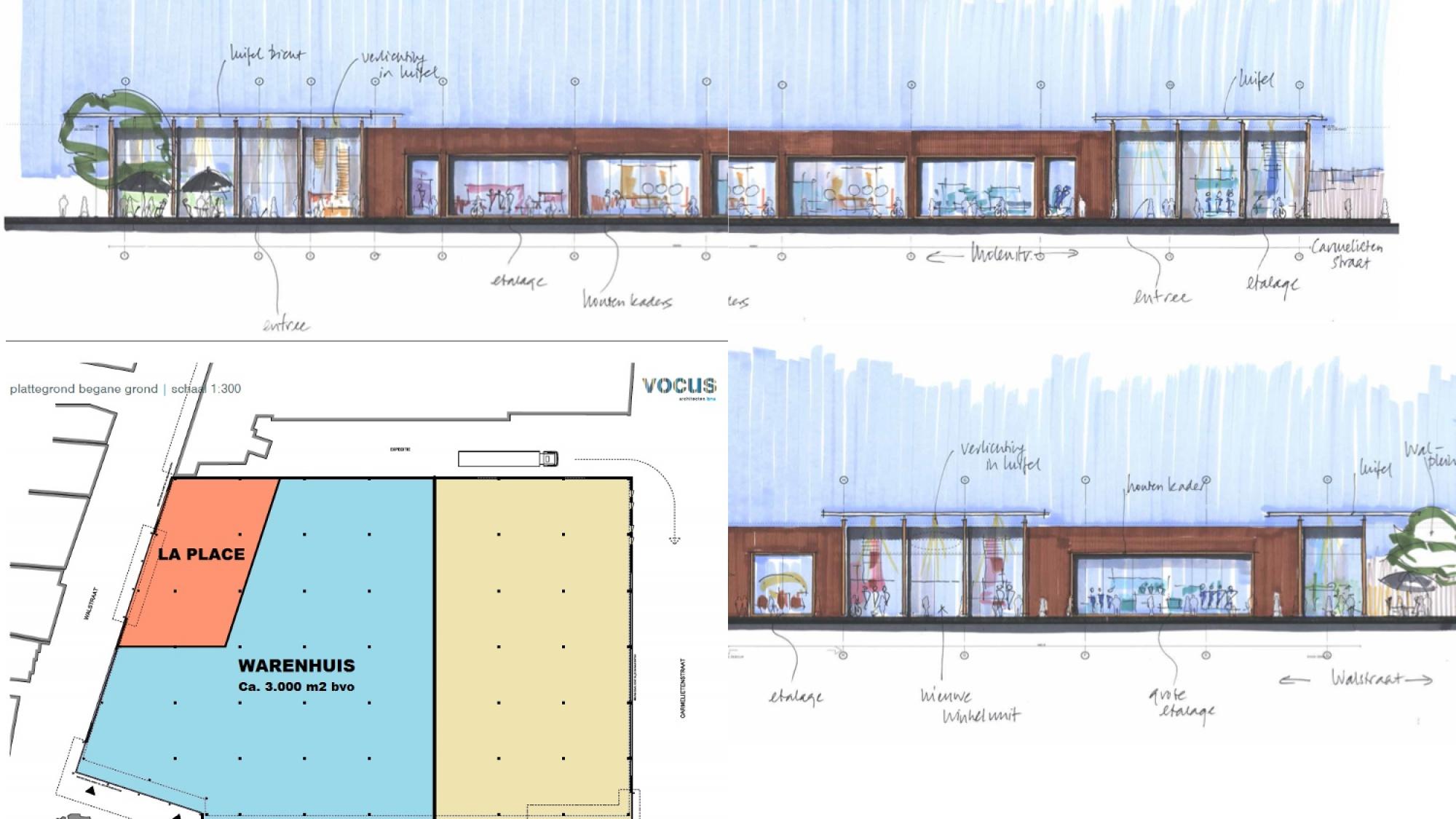 Schets van VOCUS voor een nieuw warenhuis
